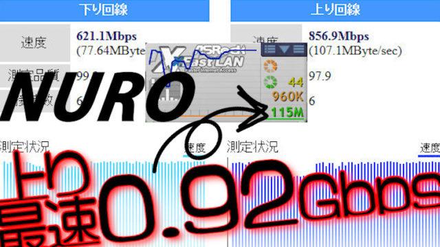 NURO光上り0.92Gbps