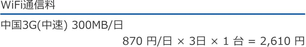 グローバルWiFi 中国3G(中速)300MB/日