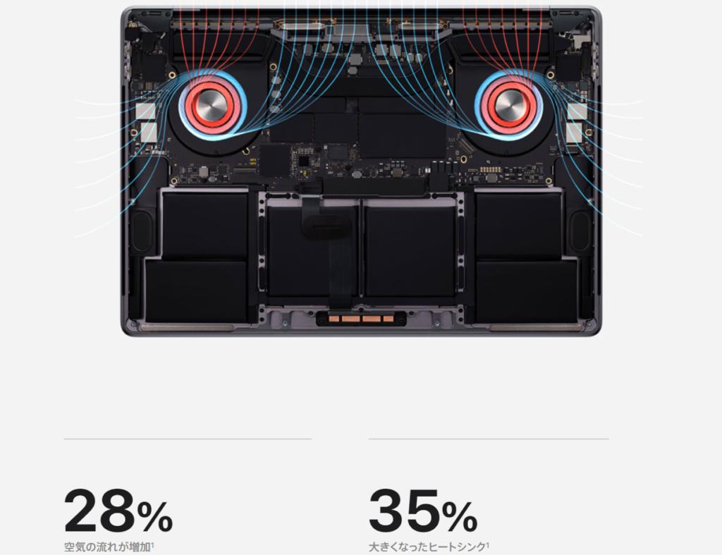 MacBook Pro 16インチ エアフロー